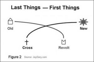 first_last_l