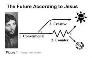 future_jesus_l