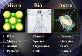 micro-bio-astro